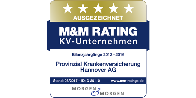M&M Rating